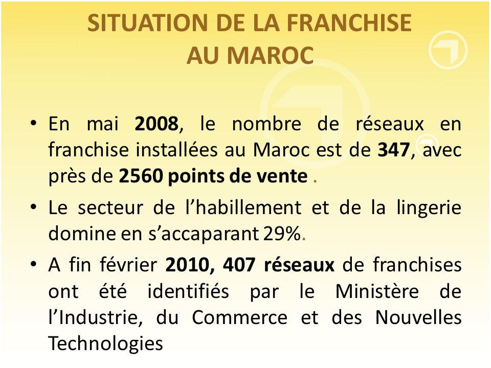 SITUATION DE LA FRANCHISE AU MAROC En mai 2008, le nombre de réseaux en franchise installées au Maroc est de 347, avec près de 2560 points de vente. L