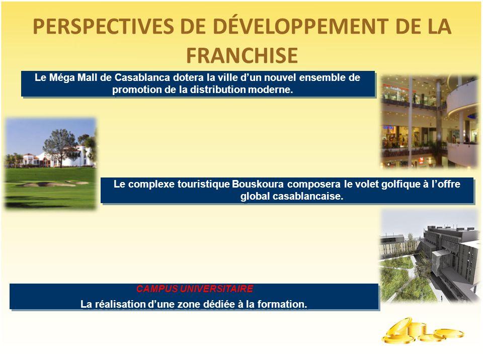PERSPECTIVES DE DÉVELOPPEMENT DE LA FRANCHISE Le Méga Mall de Casablanca dotera la ville dun nouvel ensemble de promotion de la distribution moderne.