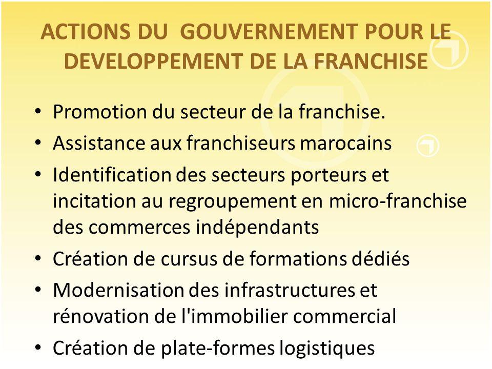 ACTIONS DU GOUVERNEMENT POUR LE DEVELOPPEMENT DE LA FRANCHISE Promotion du secteur de la franchise. Assistance aux franchiseurs marocains Identificati