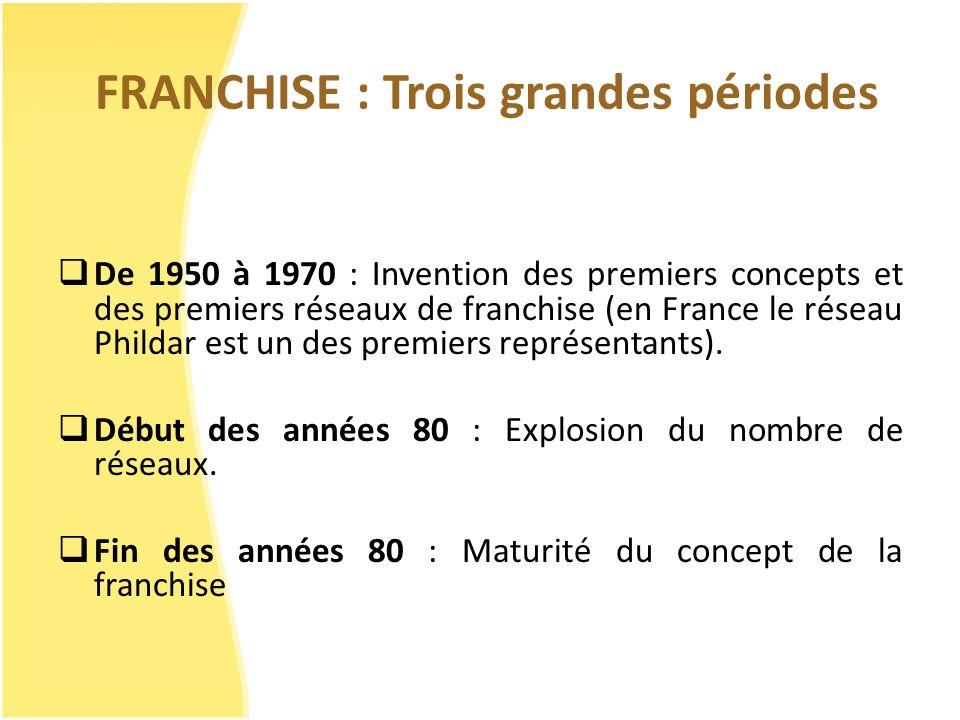FRANCHISE : Trois grandes périodes De 1950 à 1970 : Invention des premiers concepts et des premiers réseaux de franchise (en France le réseau Phildar