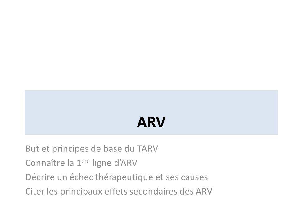 ARV But et principes de base du TARV Connaître la 1 ère ligne dARV Décrire un échec thérapeutique et ses causes Citer les principaux effets secondaires des ARV