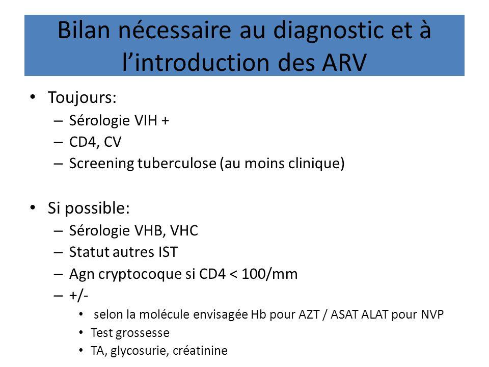 Bilan nécessaire au diagnostic et à lintroduction des ARV Toujours: – Sérologie VIH + – CD4, CV – Screening tuberculose (au moins clinique) Si possible: – Sérologie VHB, VHC – Statut autres IST – Agn cryptocoque si CD4 < 100/mm – +/- selon la molécule envisagée Hb pour AZT / ASAT ALAT pour NVP Test grossesse TA, glycosurie, créatinine