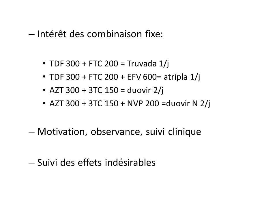 – Intérêt des combinaison fixe: TDF 300 + FTC 200 = Truvada 1/j TDF 300 + FTC 200 + EFV 600= atripla 1/j AZT 300 + 3TC 150 = duovir 2/j AZT 300 + 3TC 150 + NVP 200 =duovir N 2/j – Motivation, observance, suivi clinique – Suivi des effets indésirables