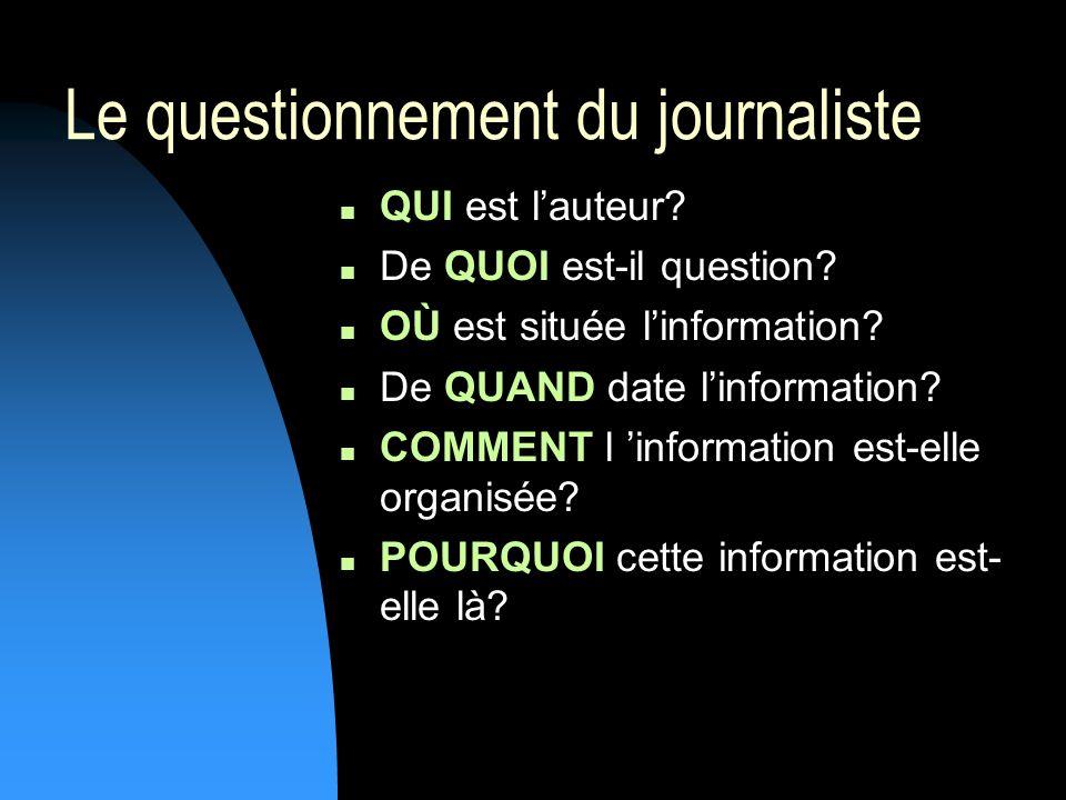 Le questionnement du journaliste QUI est lauteur. De QUOI est-il question.