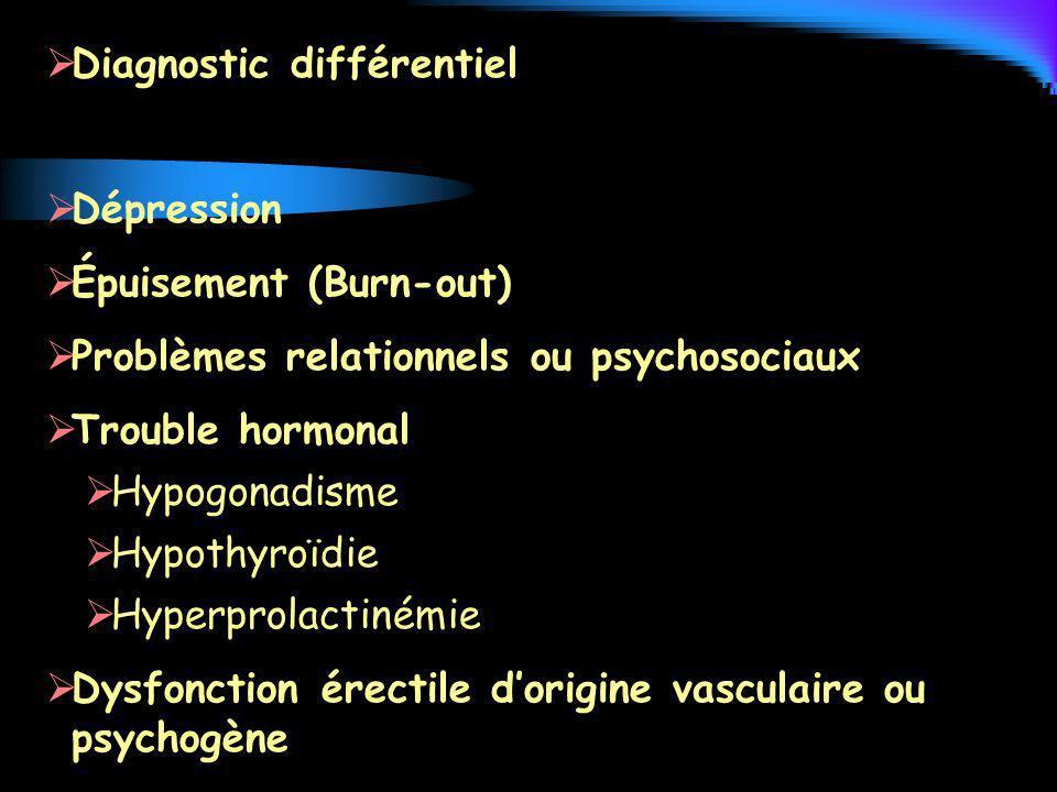 Diagnostic différentiel Dépression Épuisement (Burn-out) Problèmes relationnels ou psychosociaux Trouble hormonal Hypogonadisme Hypothyroïdie Hyperpro
