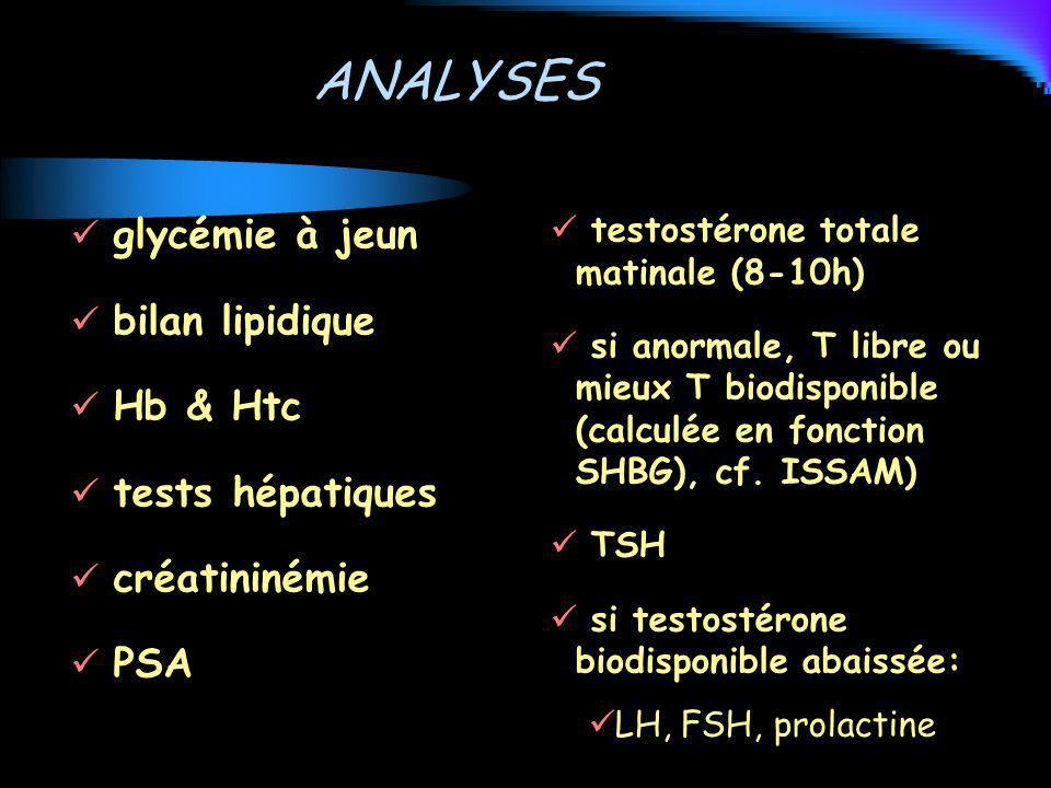 ANALYSES glycémie à jeun bilan lipidique Hb & Htc tests hépatiques créatininémie PSA testostérone totale matinale (8-10h) si anormale, T libre ou mieu