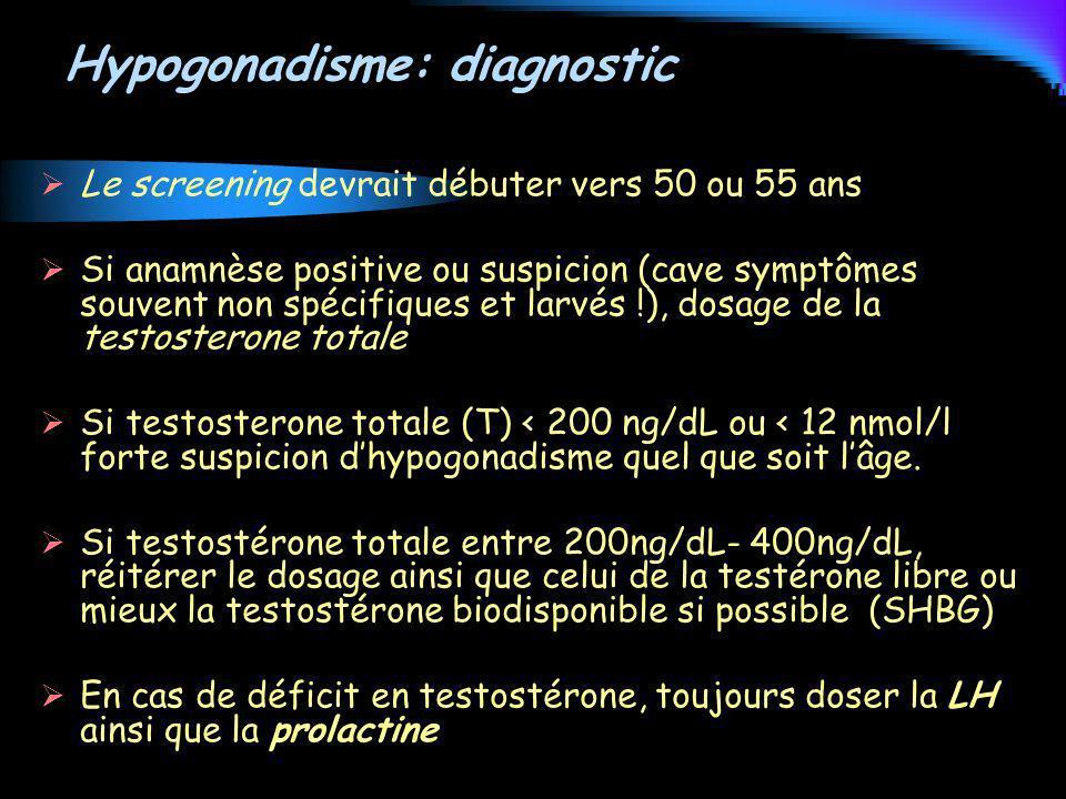 Hypogonadisme: diagnostic Le screening devrait débuter vers 50 ou 55 ans Si anamnèse positive ou suspicion (cave symptômes souvent non spécifiques et