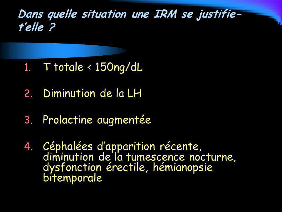 Dans quelle situation une IRM se justifie- telle ? 1. T totale < 150ng/dL 2. Diminution de la LH 3. Prolactine augmentée 4. Céphalées dapparition réce