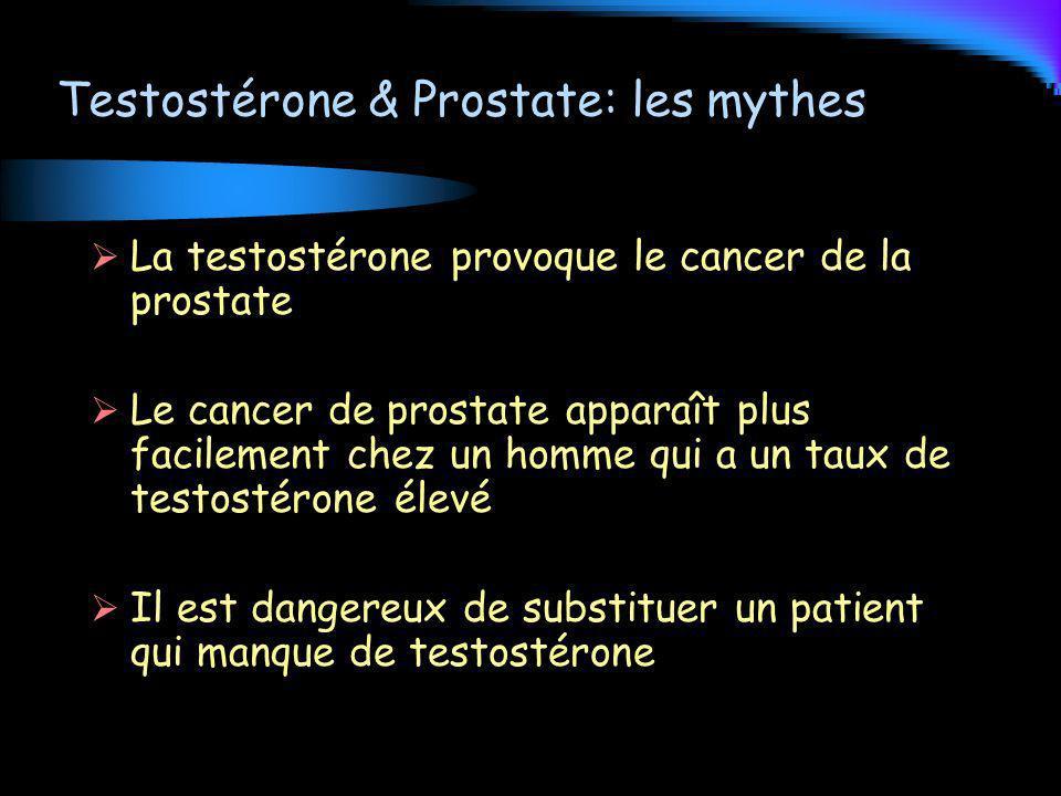 Testostérone & Prostate: les mythes La testostérone provoque le cancer de la prostate Le cancer de prostate apparaît plus facilement chez un homme qui