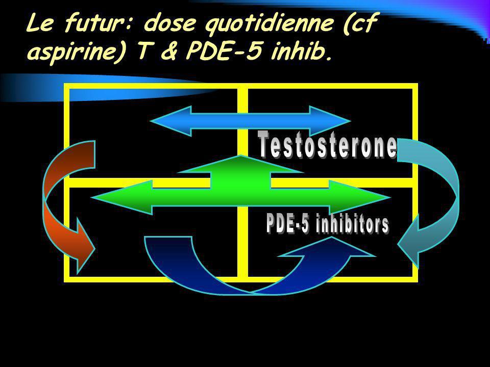 Le futur: dose quotidienne (cf aspirine) T & PDE-5 inhib.