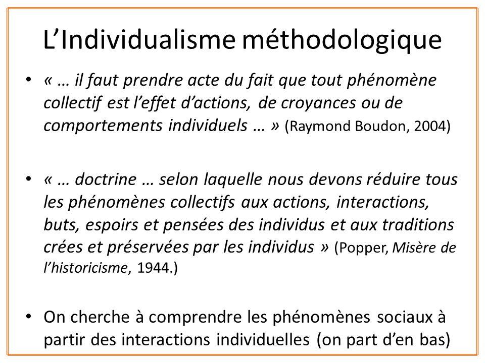 « … il faut prendre acte du fait que tout phénomène collectif est leffet dactions, de croyances ou de comportements individuels … » (Raymond Boudon, 2