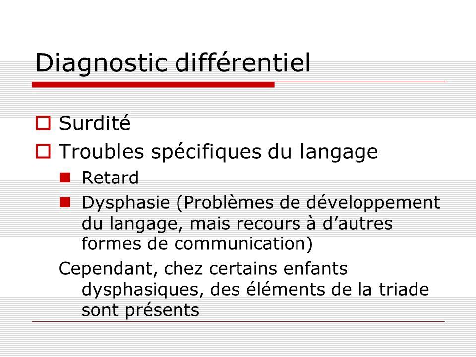 Diagnostic différentiel Surdité Troubles spécifiques du langage Retard Dysphasie (Problèmes de développement du langage, mais recours à dautres formes