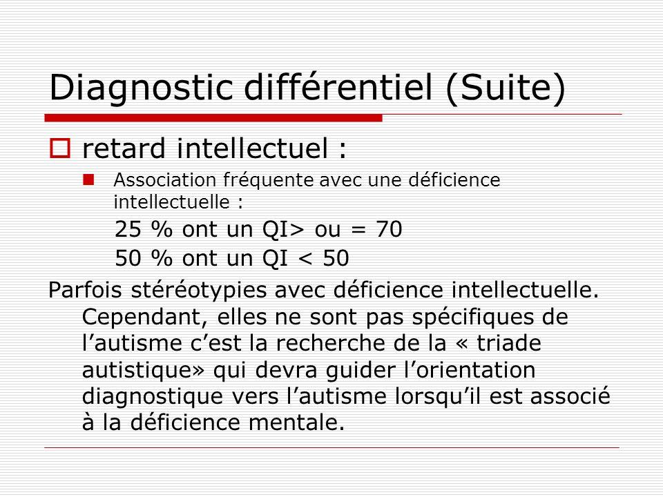 Diagnostic différentiel (Suite) retard intellectuel : Association fréquente avec une déficience intellectuelle : 25 % ont un QI> ou = 70 50 % ont un Q