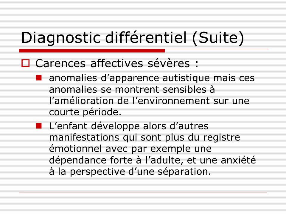 Diagnostic différentiel (Suite) Carences affectives sévères : anomalies dapparence autistique mais ces anomalies se montrent sensibles à lamélioration