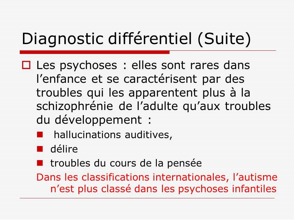Diagnostic différentiel (Suite) Les psychoses : elles sont rares dans lenfance et se caractérisent par des troubles qui les apparentent plus à la schi