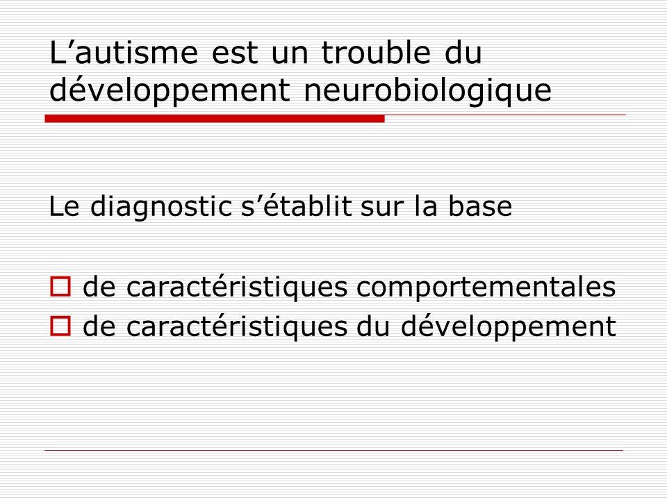 Le spectre des désordres autistiques Les TED se présentent comme un spectre de désordres qui varient par La sévérité des symptômes Lâge dapparition Lassociation à dautres troubles (retard du développement intellectuel, retard dans le développement du langage, épilepsie…)