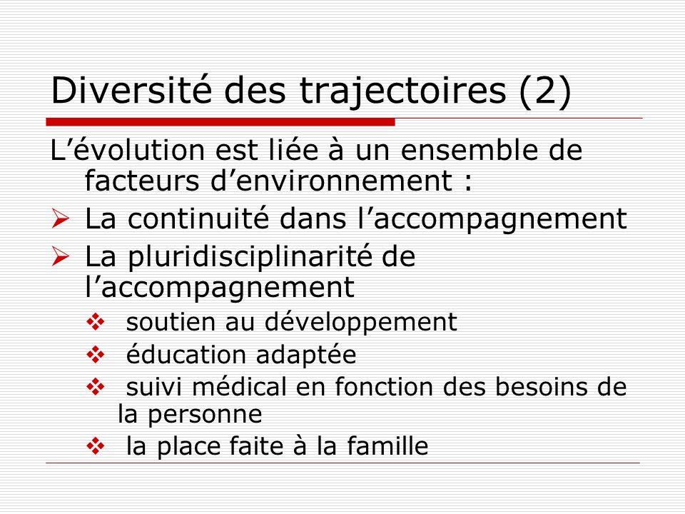 Diversité des trajectoires (2) Lévolution est liée à un ensemble de facteurs denvironnement : La continuité dans laccompagnement La pluridisciplinarit