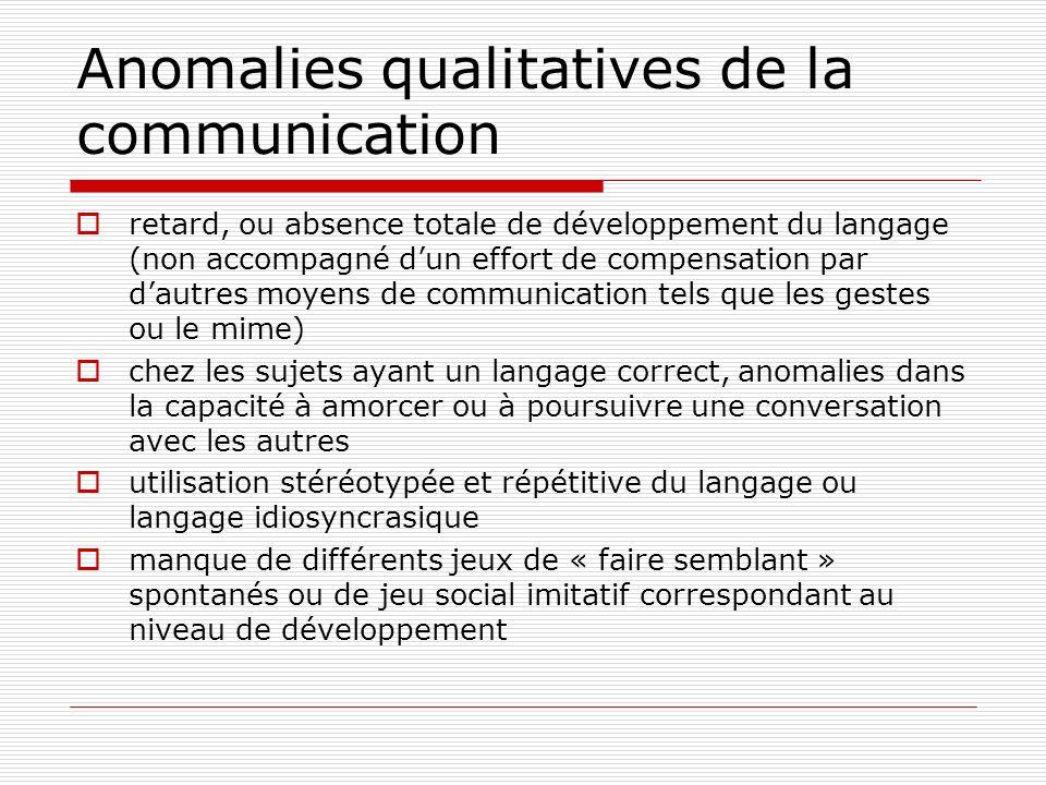 Anomalies qualitatives de la communication retard, ou absence totale de développement du langage (non accompagné dun effort de compensation par dautre