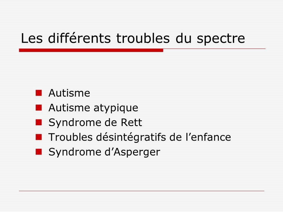 Les différents troubles du spectre Autisme Autisme atypique Syndrome de Rett Troubles désintégratifs de lenfance Syndrome dAsperger