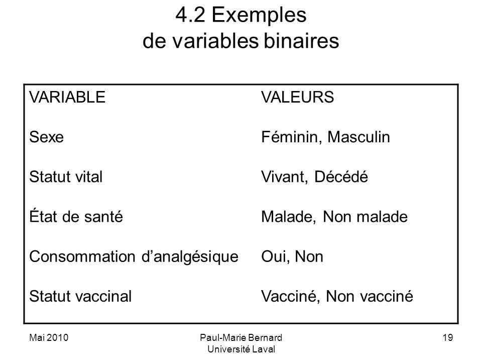 Mai 2010Paul-Marie Bernard Université Laval 19 4.2 Exemples de variables binaires VARIABLEVALEURS SexeFéminin, Masculin Statut vitalVivant, Décédé Éta