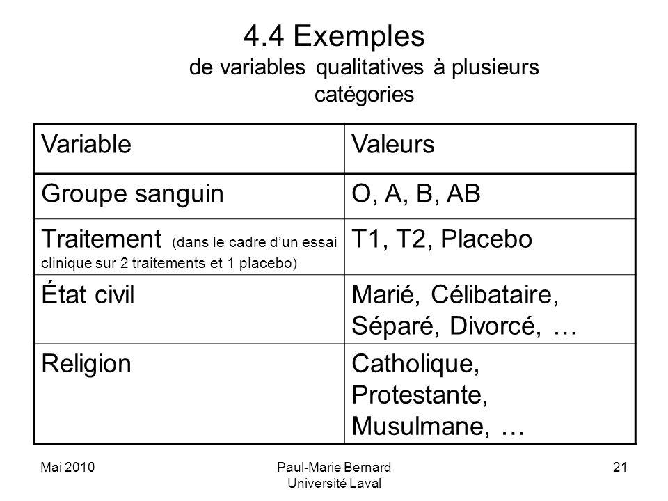 Mai 2010Paul-Marie Bernard Université Laval 21 4.4 Exemples de variables qualitatives à plusieurs catégories VariableValeurs Groupe sanguinO, A, B, AB
