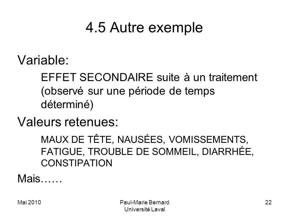 Mai 2010Paul-Marie Bernard Université Laval 22 4.5 Autre exemple Variable: EFFET SECONDAIRE suite à un traitement (observé sur une période de temps dé