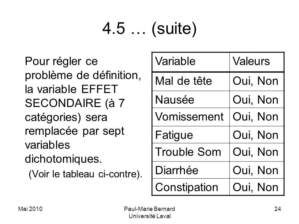 Mai 2010Paul-Marie Bernard Université Laval 24 4.5 … (suite) Pour régler ce problème de définition, la variable EFFET SECONDAIRE (à 7 catégories) sera