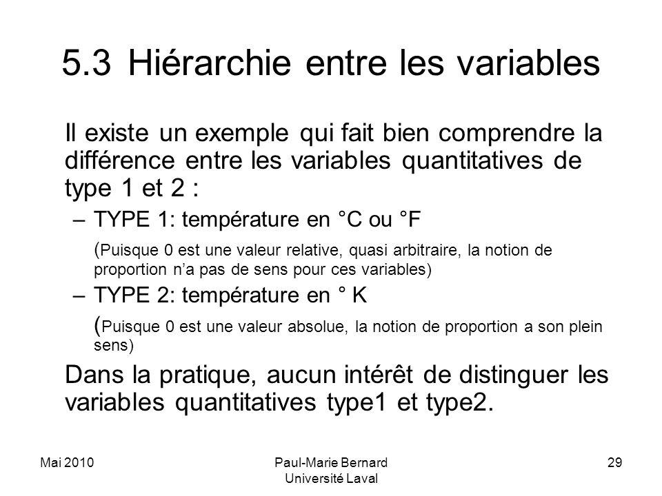 Mai 2010Paul-Marie Bernard Université Laval 29 5.3Hiérarchie entre les variables Il existe un exemple qui fait bien comprendre la différence entre les