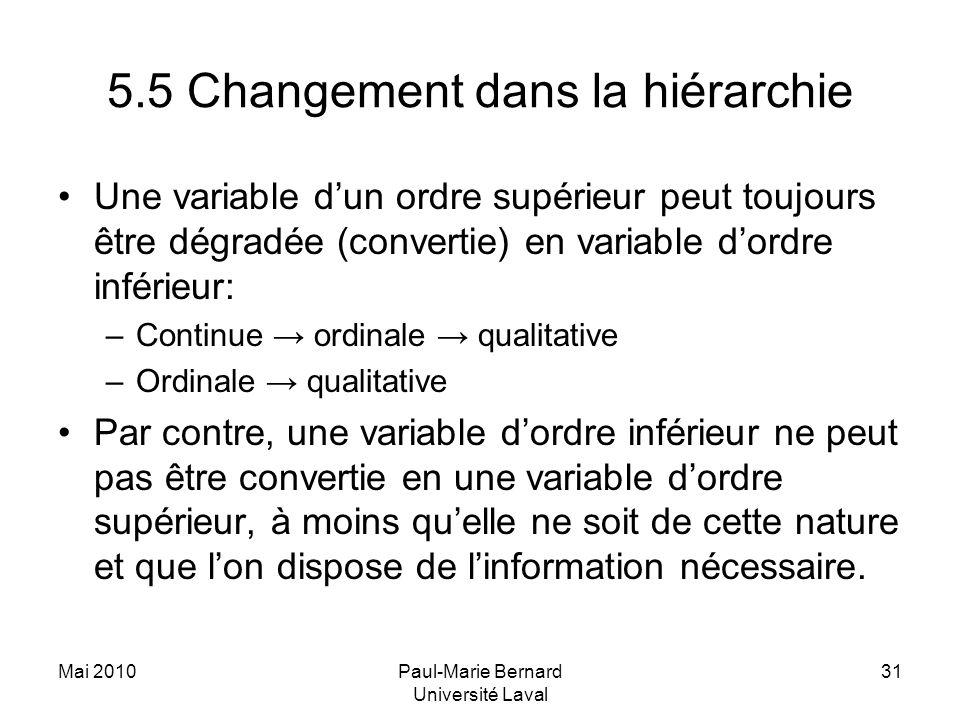 Mai 2010Paul-Marie Bernard Université Laval 31 5.5 Changement dans la hiérarchie Une variable dun ordre supérieur peut toujours être dégradée (convert