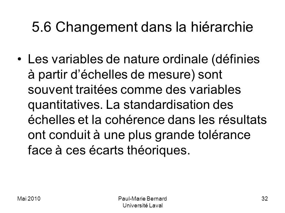 Mai 2010Paul-Marie Bernard Université Laval 32 5.6 Changement dans la hiérarchie Les variables de nature ordinale (définies à partir déchelles de mesu