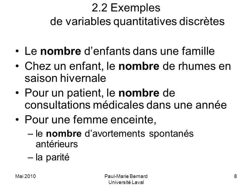 Mai 2010Paul-Marie Bernard Université Laval 8 2.2 Exemples de variables quantitatives discrètes Le nombre denfants dans une famille Chez un enfant, le