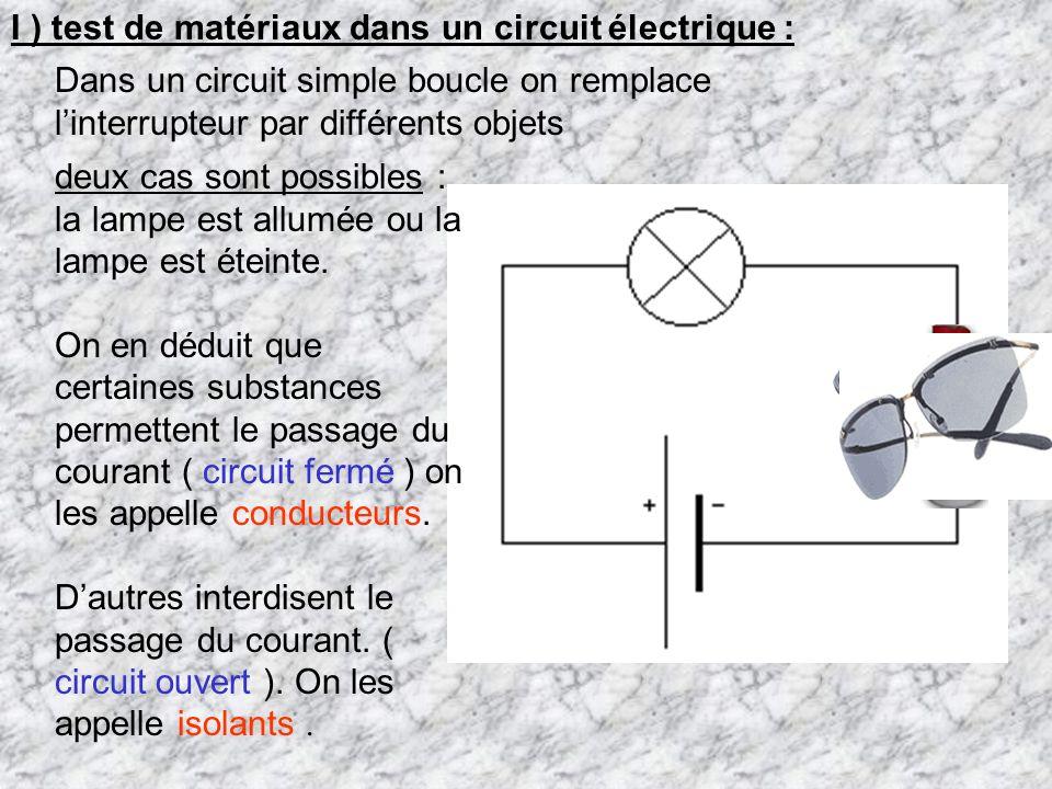 I ) test de matériaux dans un circuit électrique : Dans un circuit simple boucle on remplace linterrupteur par différents objets deux cas sont possibl
