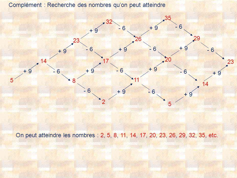 5 + 9 14 - 6 8 + 9 - 6 23 32 17 26 35 29 2 11 20 - 6 5 14 23 + 9 On peut atteindre les nombres : 2, 5, 8, 11, 14, 17, 20, 23, 26, 29, 32, 35, etc. Com