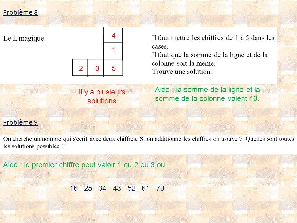 Problème 8 Il y a plusieurs solutions 5 1 4 32 Problème 9 16 25 34 43 52 61 70 Aide : la somme de la ligne et la somme de la colonne valent 10. Aide :