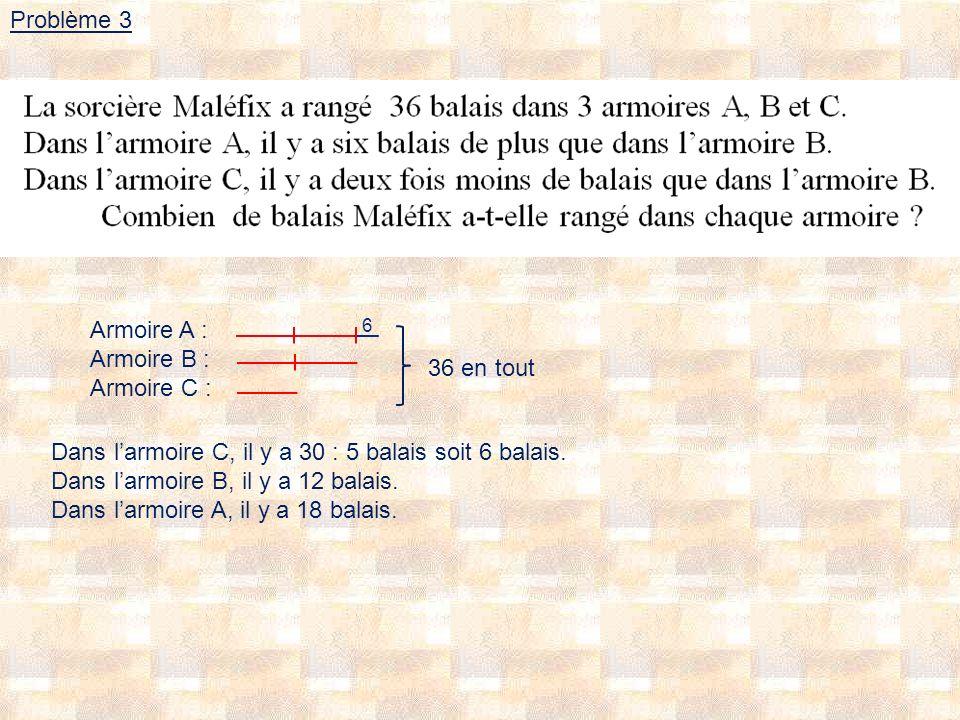 Problème 3 Armoire A : Armoire B : Armoire C : 6 36 en tout Dans larmoire C, il y a 30 : 5 balais soit 6 balais. Dans larmoire B, il y a 12 balais. Da