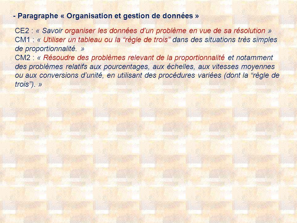 - Paragraphe « Organisation et gestion de données » CE2 : « Savoir organiser les données dun problème en vue de sa résolution » CM1 : « Utiliser un tableau ou la règle de trois dans des situations très simples de proportionnalité.