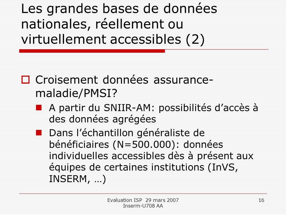Evaluation ISP 29 mars 2007 Inserm-U708 AA 16 Les grandes bases de données nationales, réellement ou virtuellement accessibles (2) Croisement données assurance- maladie/PMSI.