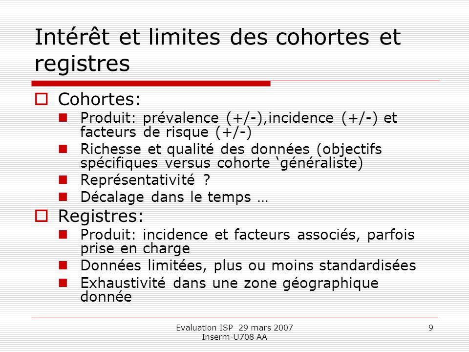 Evaluation ISP 29 mars 2007 Inserm-U708 AA 9 Intérêt et limites des cohortes et registres Cohortes: Produit: prévalence (+/-),incidence (+/-) et facteurs de risque (+/-) Richesse et qualité des données (objectifs spécifiques versus cohorte généraliste) Représentativité .
