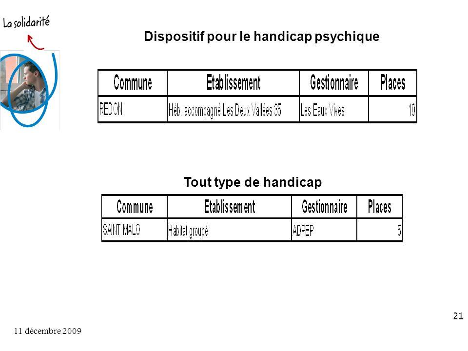 11 décembre 2009 21 Dispositif pour le handicap psychique Tout type de handicap