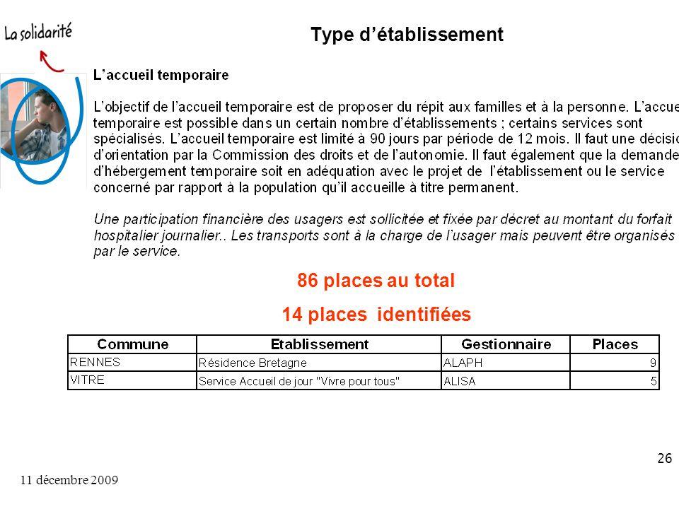 11 décembre 2009 26 Type détablissement 86 places au total 14 places identifiées