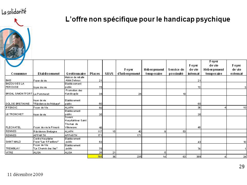 11 décembre 2009 29 Loffre non spécifique pour le handicap psychique