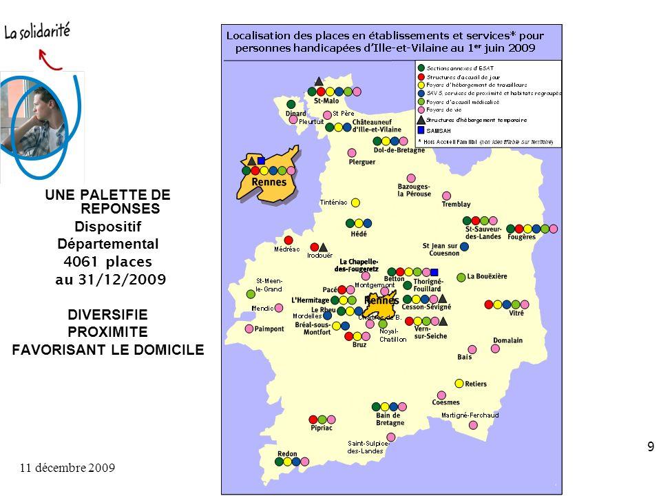 11 décembre 2009 9 UNE PALETTE DE REPONSES Dispositif Départemental 4061 places au 31/12/2009 DIVERSIFIE PROXIMITE FAVORISANT LE DOMICILE