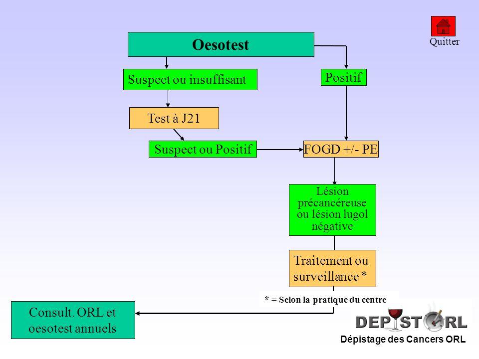 Dépistage des Cancers ORL Positif Suspect ou PositifFOGD +/- PE Oesotest Suspect ou insuffisant Consult. ORL et oesotest annuels Traitement ou surveil