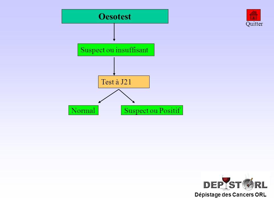 Dépistage des Cancers ORL Oesotest Suspect ou insuffisant NormalSuspect ou Positif Test à J21 Quitter