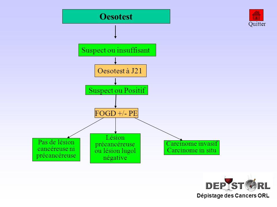 Dépistage des Cancers ORL Oesotest Suspect ou insuffisant Suspect ou Positif Oesotest à J21 FOGD +/- PE Carcinome invasif Carcinome in situ Lésion pré