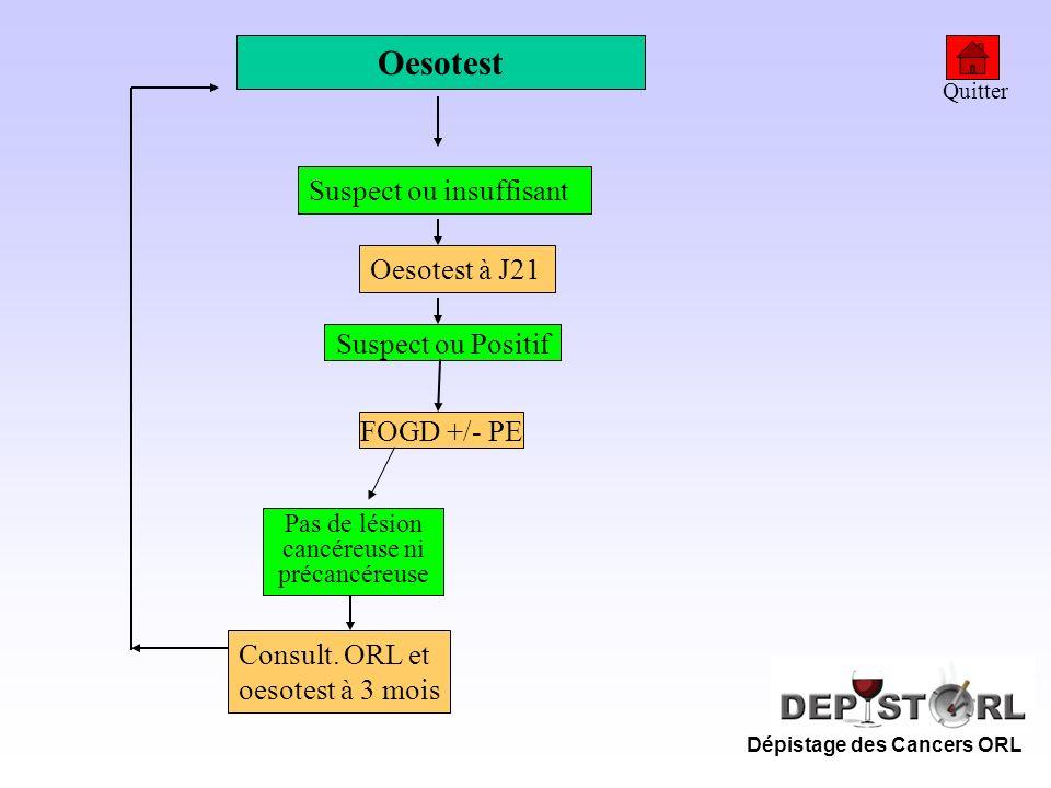 Dépistage des Cancers ORL Oesotest Suspect ou insuffisant Suspect ou Positif Oesotest à J21 FOGD +/- PE Pas de lésion cancéreuse ni précancéreuse Cons