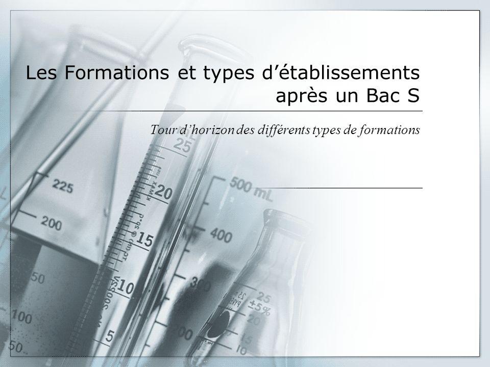Les Formations et types détablissements après un Bac S Tour dhorizon des différents types de formations