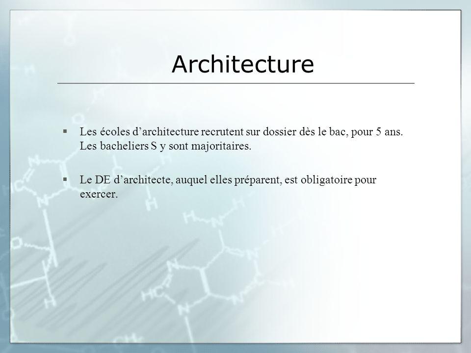 Architecture Les écoles darchitecture recrutent sur dossier dès le bac, pour 5 ans. Les bacheliers S y sont majoritaires. Le DE darchitecte, auquel el