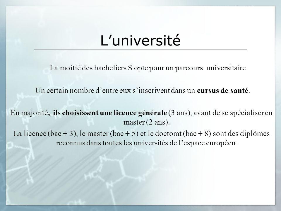 Luniversité La moitié des bacheliers S opte pour un parcours universitaire. Un certain nombre dentre eux sinscrivent dans un cursus de santé. En major