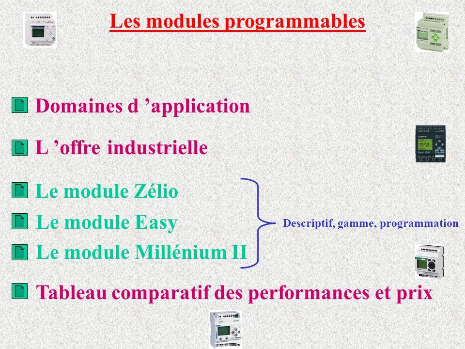 Les modules programmables Domaines d application L offre industrielle Le module Zélio Le module Easy Le module Millénium II Tableau comparatif des per